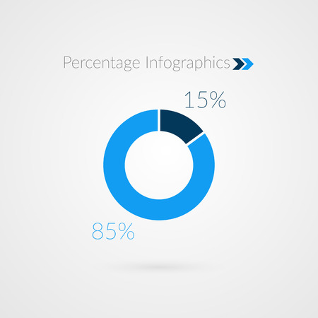 25 percent pie chart icon percentage vector infographics circle 15 85 percent blue pie chart symbol percentage vector infographics circle diagram isolated vector ccuart Choice Image
