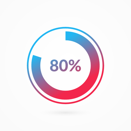 80 percent blue and red gradient pie chart sign. Percentage vector infographic symbol. Circle diagram isolated, illustration for business, download, web icon, design