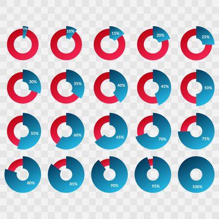 Percentage infographic icon. 5 10 15 20 25 30 35 40 45 50 55 60 65 70 75 80 85 90 95 100 percent pie chart symbol for web design, business. Gradient set on transparent background