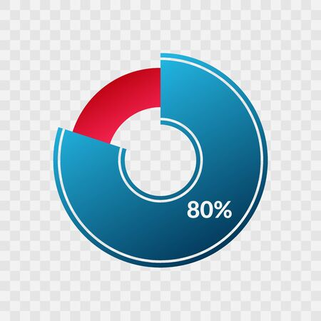 80 percent blue and red gradient pie chart sign. Percentage vector infographic symbol. Circle diagram isolated on transparent background, illustration for business, download, web icon, design