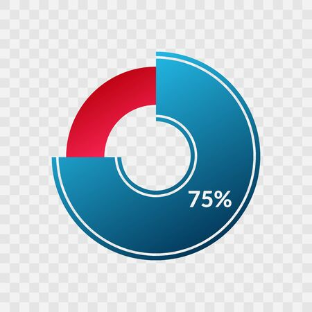 75 percent blue and red gradient pie chart sign. Percentage vector infographic symbol. Circle diagram isolated on transparent background, illustration for business, download, web icon, design