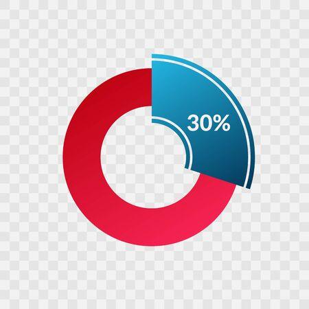 Signo de gráfico circular degradado azul y rojo del 30 por ciento. Símbolo de porcentaje de vector de infografía. Diagrama de círculo aislado sobre fondo transparente, ilustración para negocios, descarga, icono web, diseño Ilustración de vector