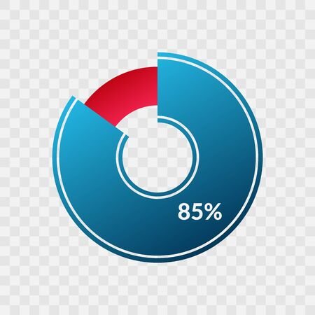 85 percent blue and red gradient pie chart sign. Percentage vector infographic symbol. Circle diagram isolated on transparent background, illustration for business, download, web icon, design