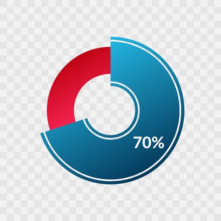 70 percent blue and red gradient pie chart sign. Percentage vector infographic symbol. Circle diagram isolated on transparent background, illustration for business, download, web icon, design