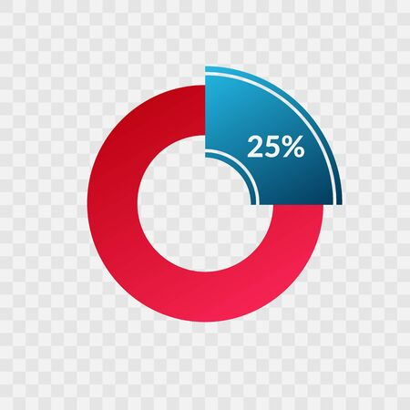 25 percent blue and red gradient pie chart sign. Percentage vector infographic symbol. Circle diagram isolated on transparent background, illustration for business, download, web icon, design