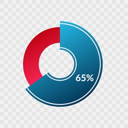 65 percent blue and red gradient pie chart sign. Percentage vector infographic symbol. Circle diagram isolated on transparent background, illustration for business, download, web icon, design