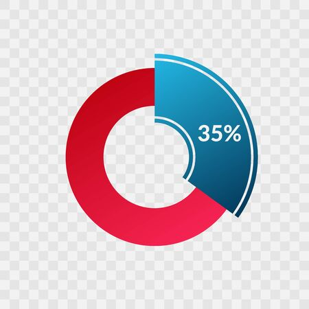35 percent blue and red gradient pie chart sign. Percentage vector infographic symbol. Circle diagram isolated on transparent background, illustration for business, download, web icon, design Ilustração