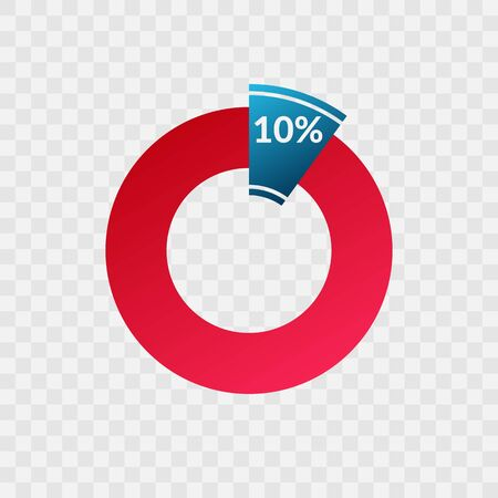 10 percent blue and red gradient pie chart sign. Percentage vector infographic symbol. Circle diagram isolated on transparent background, illustration for business, download, web icon, design Ilustração