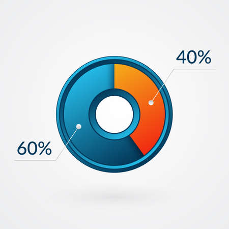 40 60 percent isolated pie chart. Percentage vector, infographic blue and orange gradient icon. Circle sign for business, finance, web design, download, progress