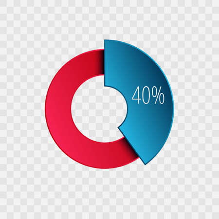 40 percent pie chart isolated on transparent. Percentage vector symbol, infographic blue red gradient icon. Circle sign for business, finance, web design, download, progress Ilustração