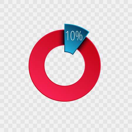 10 percent pie chart isolated on transparent. Percentage vector symbol, infographic blue red gradient icon. Circle sign for business, finance, web design, download, progress
