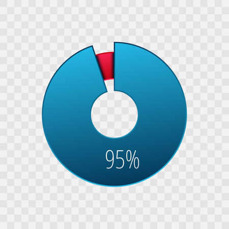 95 percent pie chart isolated on transparent. Percentage vector symbol, infographic blue red gradient icon. Circle sign for business, finance, web design, download, progress