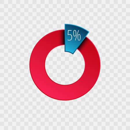 5 percent pie chart isolated on transparent. Percentage vector symbol, infographic blue red gradient icon. Circle sign for business, finance, web design, download, progress