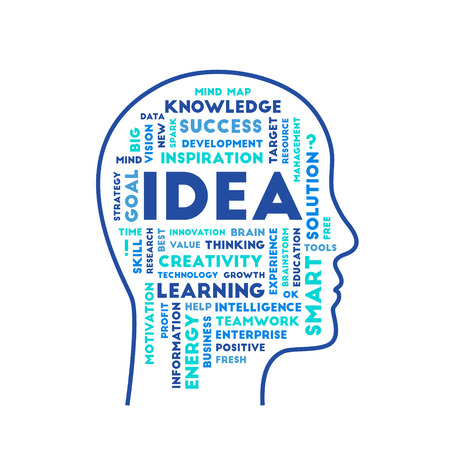 Word cloud with head and words related to business idea and thinking