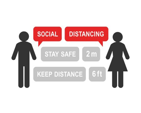 Social distancing concept with stick figure man and woman keeping distance from each other. Two persons staying 2 meters or 6 feet apart as warning sign. Pictogram isolated on white background.