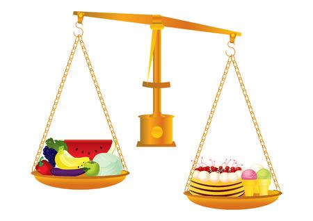 unhealthy: Alimentos saludables y no saludables