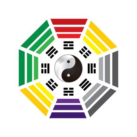 taoist: Ba Gua