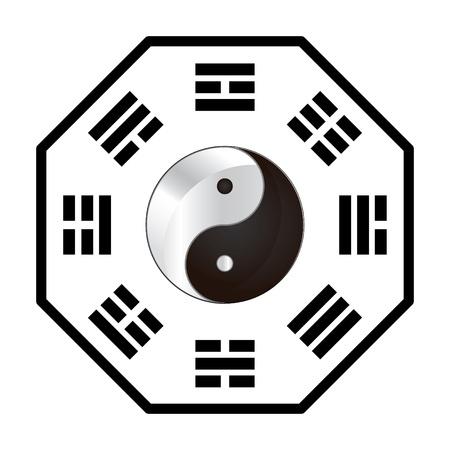 feng shui: Ba Gua