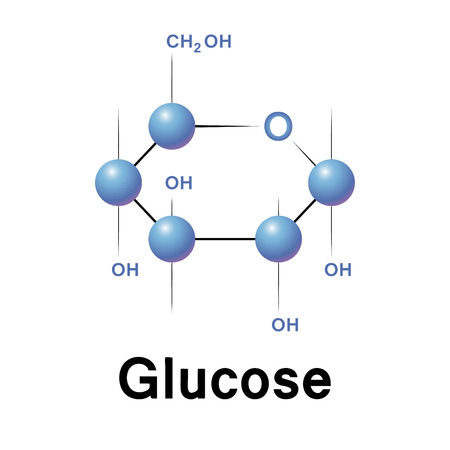 glucose: Glucose molecule strucure, biochemistry, chemistry, vector illustration