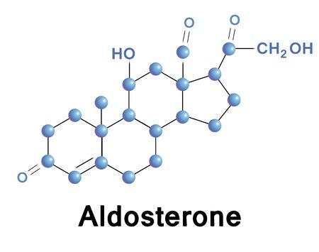 steroid: Aldosterone molecule structure, a medical vector illustration.
