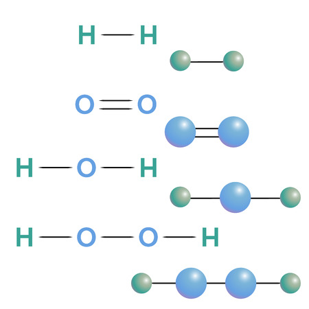 covalent: Chemical formulas of hydrogen, oxygen, hydrogen peroxide and water. Vector.