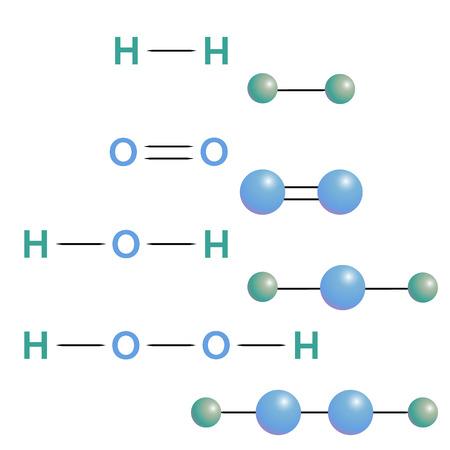 hydrog�ne: Les formules chimiques de l'hydrog�ne, de l'oxyg�ne, du peroxyde d'hydrog�ne et de l'eau. Vector. Illustration