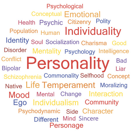 Personality. Psychological creative words conceptual tag cloud vector.