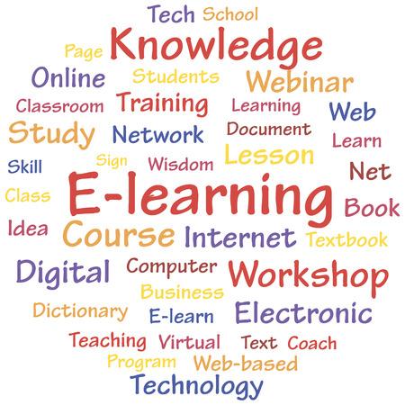 E-learning słowa koncepcja Chmura ilustracji wektorowych