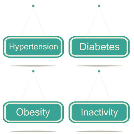 factors: Metabolic syndrome risk factors. Vector sign boards.