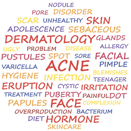 overproduction: Acne disease, word cloud concept, illustration. Illustration
