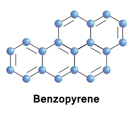 hydrocarbons: Benzopyrene chemical compound moleccular structure. Vector illustration.