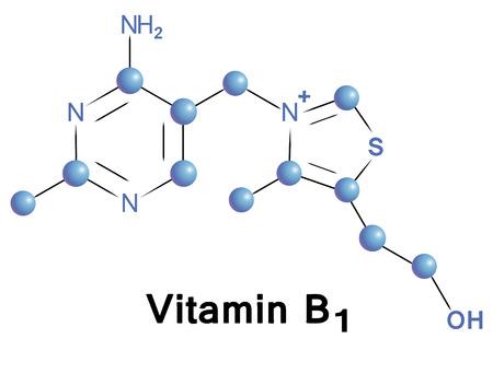b1: Vitamin b1 molecules Illustration