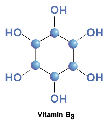 biotin: Vitamin b8 molecules Illustration