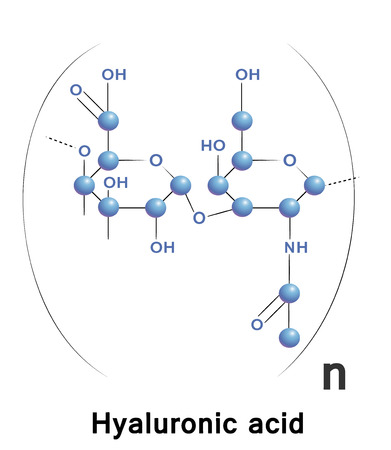 ácido: Fórmula química del ácido hialurónico, la estructura de la molécula Vectores