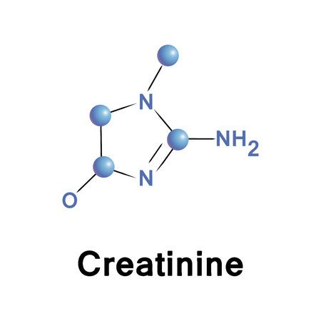Creatinine chemische formule, molecule structuur, medische vector illustratie.