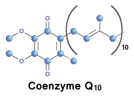supplementation: coenzyme q10
