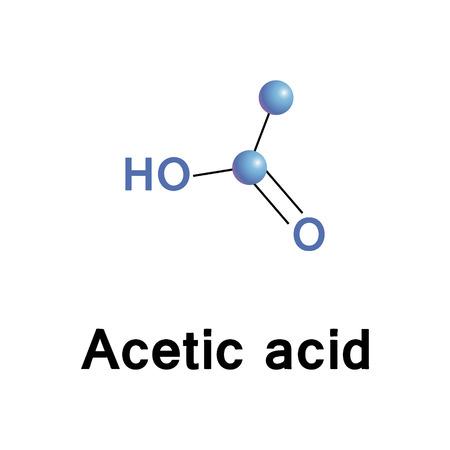 celulosa: Ácido acético, ácido etanoico, es la segunda más simple de ácido carboxílico, un reactivo químico importante y producto químico industrial, que se utiliza en la producción de acetato de celulosa, así como fibras sintéticas y tejidos, en cosméticos y la industria alimentaria. Vector molecu
