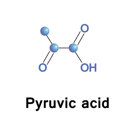 acids: Pyruvic acid is the simplest of the alpha-keto acids, with a carboxylic acid and a ketone functional group. Pyruvic acid supplies energy to cells through the citric acid cycle.