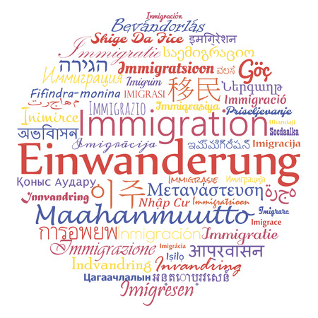 word collage: Immigration in different languages, word collage vector illustration.