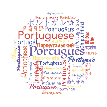 travel collage: Portuguese language in the  languages of the world. Vector travel collage.