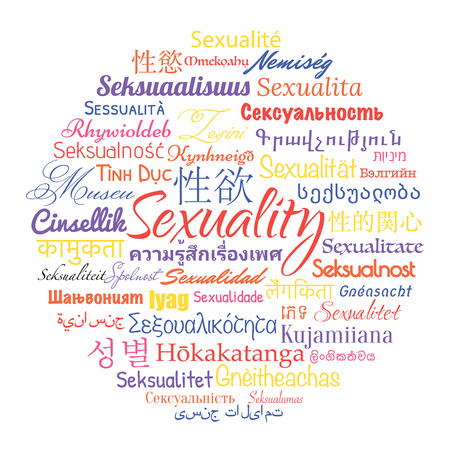 Sexuality wordcloud in different languages, vector illustration.