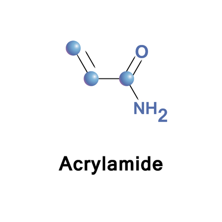 Acrylamide (prop-2-enamide or acrylic amide) is a chemical compound. It decomposes in the presence of acids, bases, oxidizing agents, iron, and iron salts.