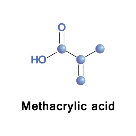 polymerization: Methacrylic acid is produced industrially as a precursor to its esters, methyl methacrylate and polymethyl methacrylate. The methacrylates use in the manufacture of polymers.