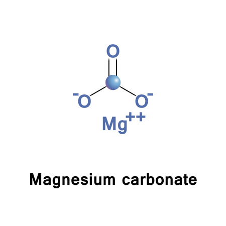 Magnesium carbonate, MgCO3 or magnesia alba, is an inorganic salt that is a white solid. Several hydrated and basic forms of it also exist as minerals.