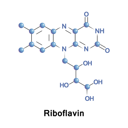 found it: Riboflavin, also known as vitamin B2, is a vitamin found in food and used as a dietary supplement. As a supplement it is used to prevent and treat riboflavin deficiency and prevent migraines.