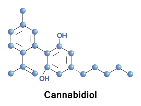 El cannabidiol es un cannabinoide activo en el cannabis. El CDB tiene aplicaciones médicas debido a la falta de efectos secundarios y la psicoactividad y la no interferencia con el aprendizaje psicomotor y las funciones psicológicas Foto de archivo - 71707917
