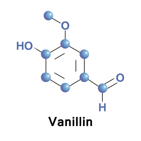 aldehyde: Vanillin is a phenolic aldehyde, which is an organic compound, its functional groups include aldehyde, hydroxyl, and ether. It is the primary component of the extract of the vanilla bean.