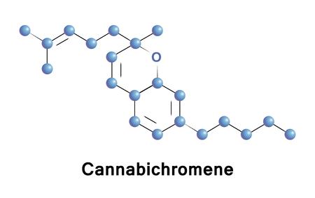 found it: Cannabichromene is a cannabinoid found in the Cannabis plant, a phytocannabinoid. It is the second most concentrated cannabinoid in the plant, after tetrahydrocannabinol.