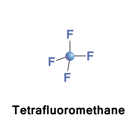 fluorine: Tetrafluoromethane, carbon tetrafluoride, is the simplest fluorocarbon with a very high bond strength due to the nature of the carbon fluorine bond. It also classified as a haloalkane or halomethane. Illustration