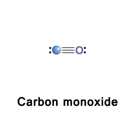 Carbon monoxide is a colorless, odorless, and tasteless gas that is slightly less dense than air. It is toxic to hemoglobic animals, humans, and is thought to have some normal biological functions 向量圖像
